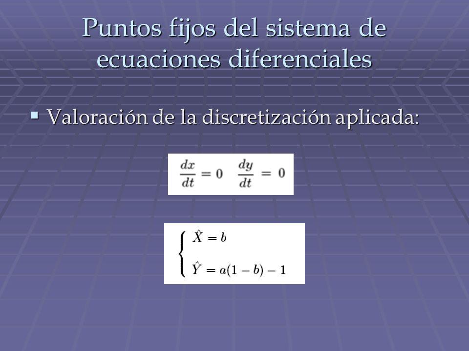 Puntos fijos del sistema de ecuaciones diferenciales Valoración de la discretización aplicada: Valoración de la discretización aplicada: