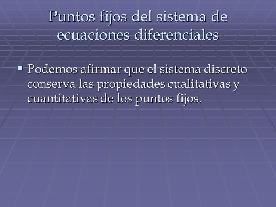 Puntos fijos del sistema de ecuaciones diferenciales Podemos afirmar que el sistema discreto conserva las propiedades cualitativas y cuantitativas de