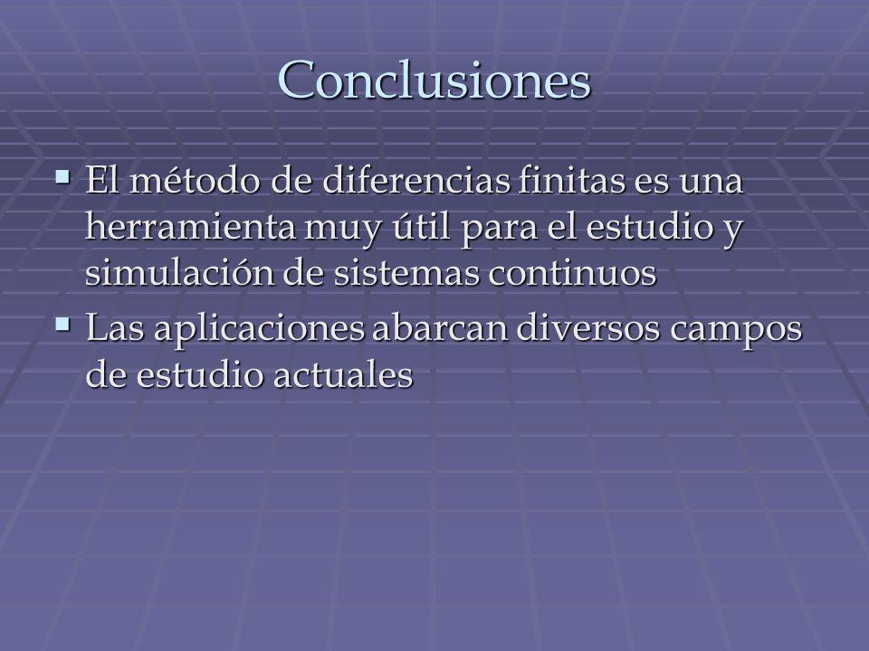 Conclusiones El método de diferencias finitas es una herramienta muy útil para el estudio y simulación de sistemas continuos El método de diferencias