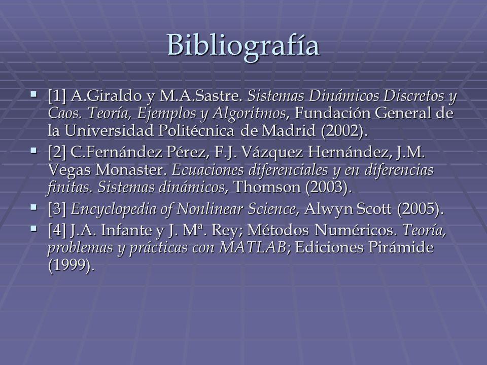 Bibliografía [1] A.Giraldo y M.A.Sastre. Sistemas Dinámicos Discretos y Caos. Teoría, Ejemplos y Algoritmos, Fundación General de la Universidad Polit