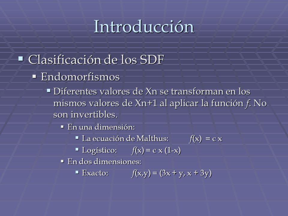 Introducción Clasificación de los SDF Clasificación de los SDF Automorfismos Automorfismos Cada valor de Xn se transforma en un valor diferente de Xn+1 al aplicar f.