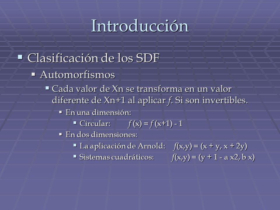 Introducción Clasificación de los SDF Clasificación de los SDF Automorfismos Automorfismos Cada valor de Xn se transforma en un valor diferente de Xn+