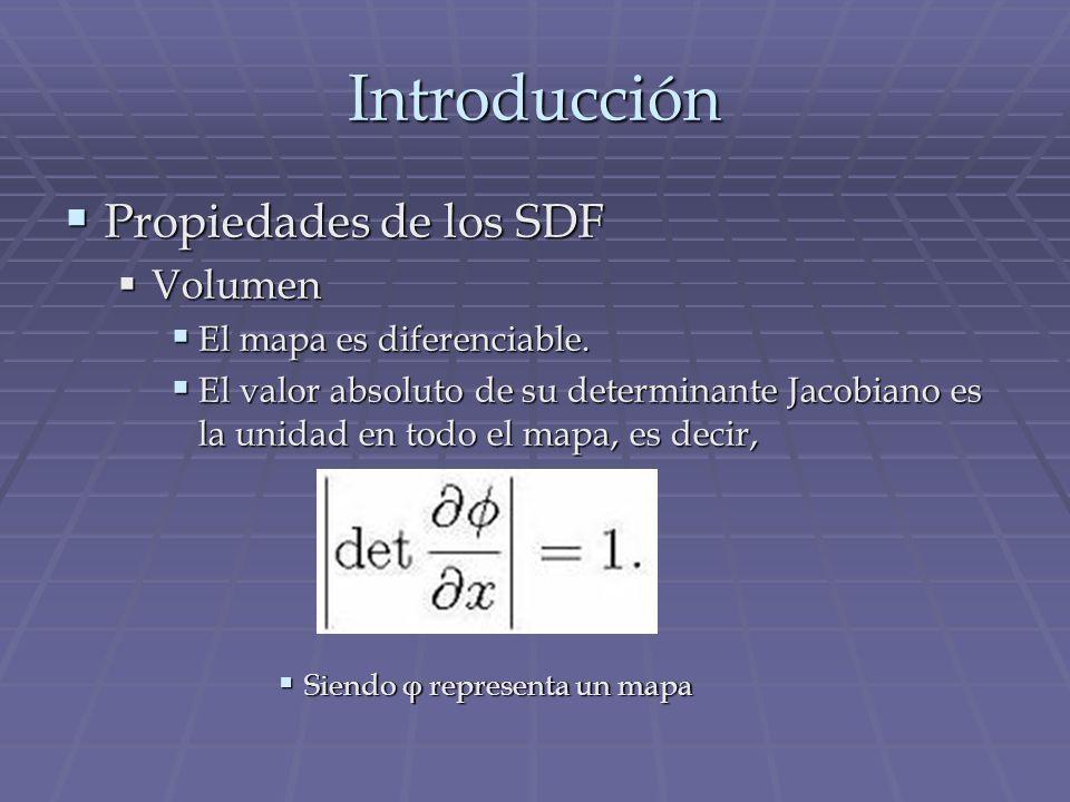 Introducción Propiedades de los SDF Propiedades de los SDF Volumen Volumen El mapa es diferenciable. El mapa es diferenciable. El valor absoluto de su