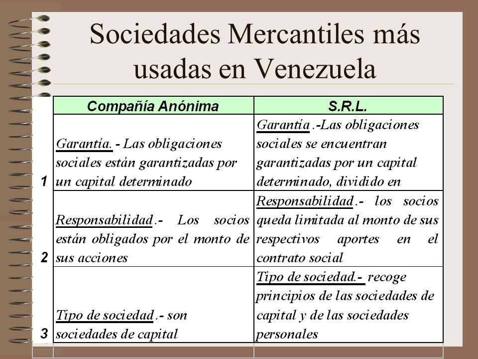 Sociedades Mercantiles más usadas en Venezuela
