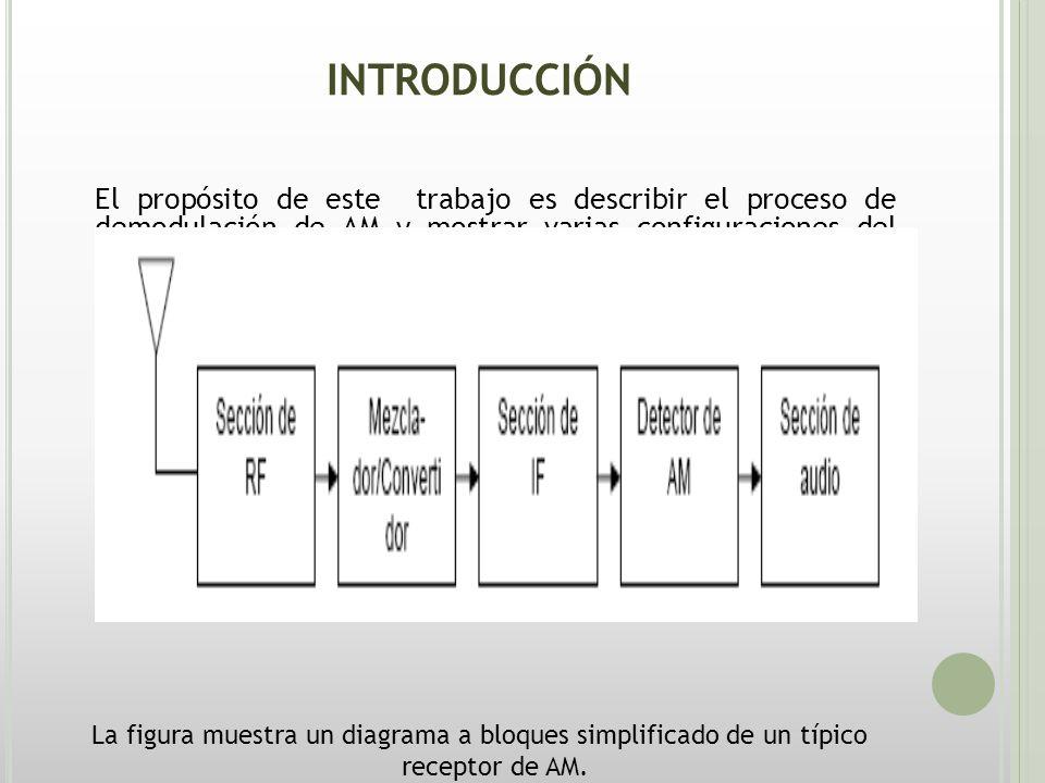 SECCION DE FI La sección de FI consiste en una serie de amplificadores y filtros pasa bandas que se llama con frecuencia la trayectoria de FI.