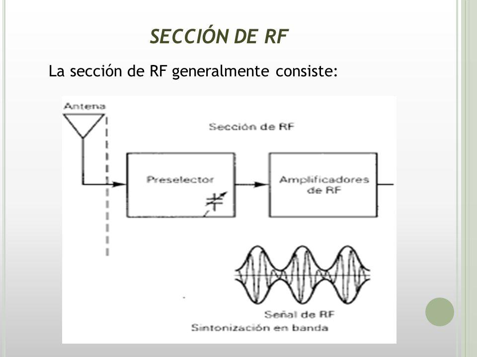 Detectores con diodo – Es la forma más sencilla y la más efectiva de los tipos de detección de la onda AM – También llamado detector de envoltura (envolvente)