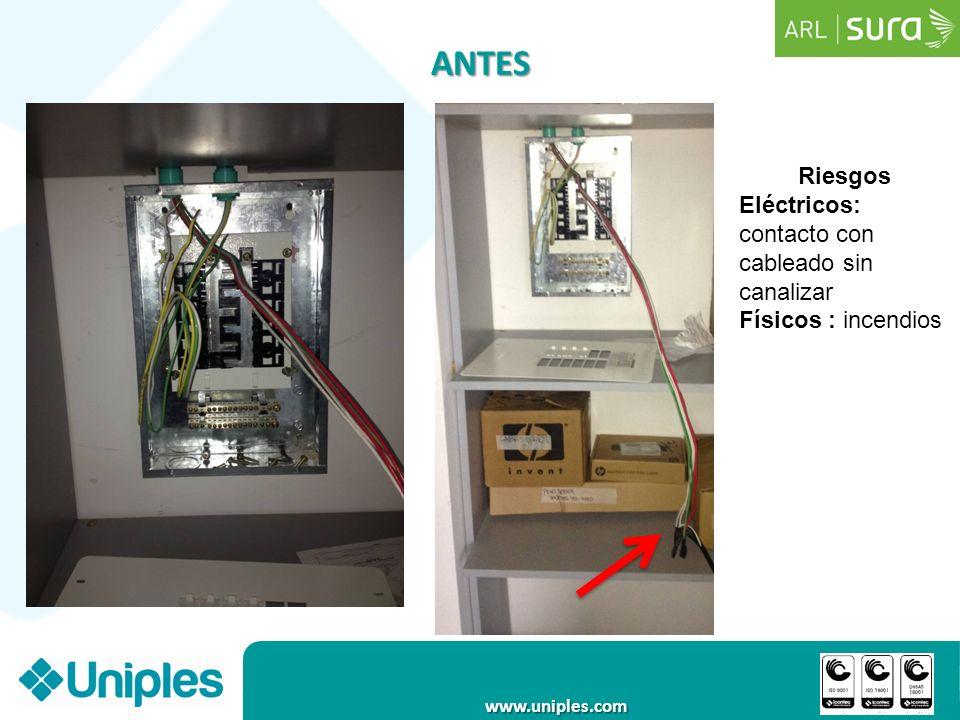 www.uniples.com ANTES Riesgos Eléctricos: contacto con cableado sin canalizar Físicos : incendios