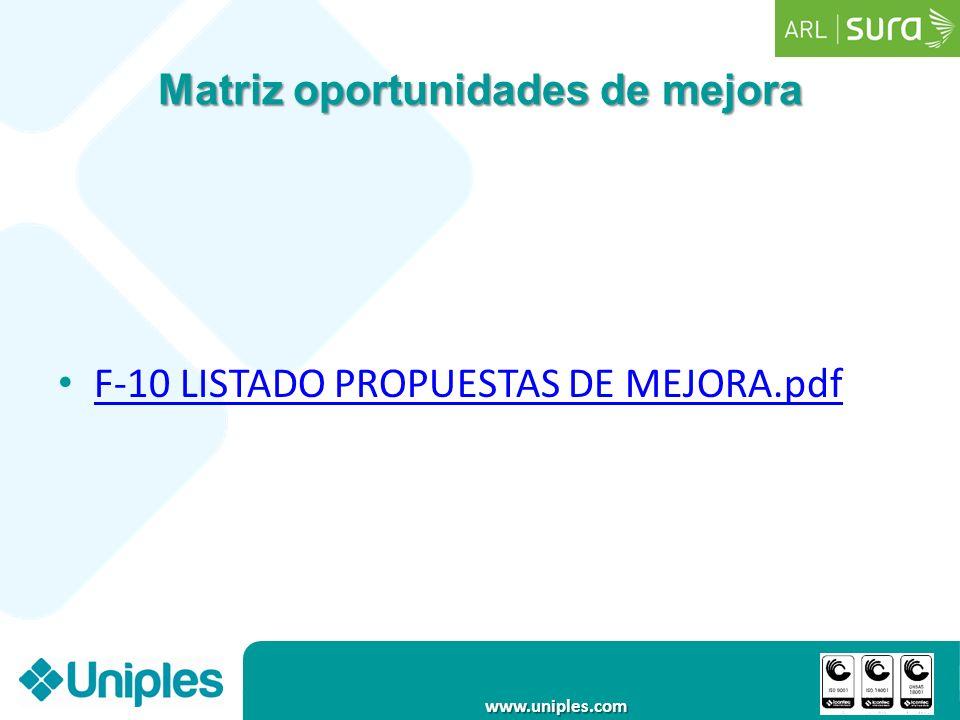 www.uniples.com Matriz oportunidades de mejora F-10 LISTADO PROPUESTAS DE MEJORA.pdf