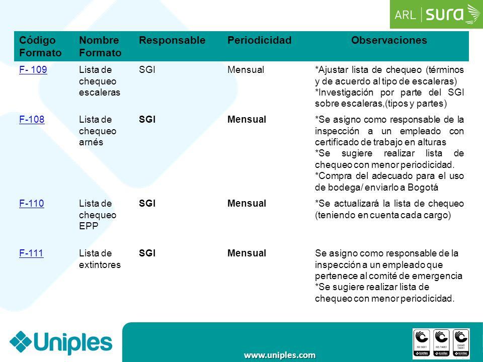 www.uniples.com ESCALERAS Realizar inventario de escaleras.