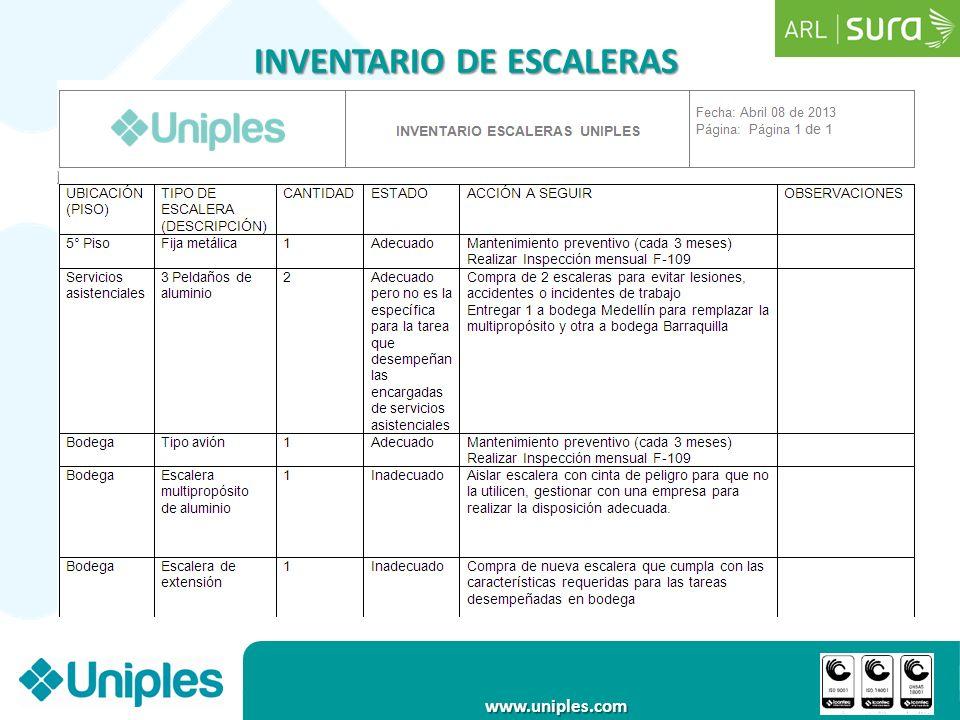 www.uniples.com INVENTARIO DE ESCALERAS
