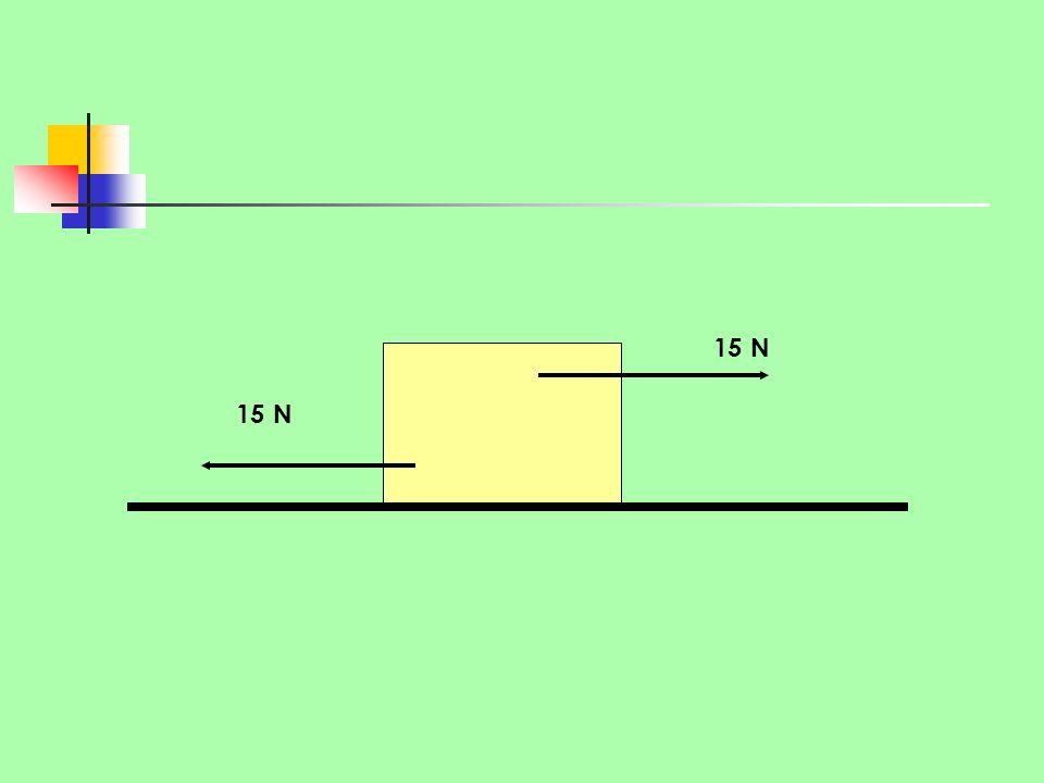 Concepto de Torque Una fuerza puede producir un efecto rotatorio en un cuerpo: F d ¿En qué situación el torque realizado por una fuerza es nulo?