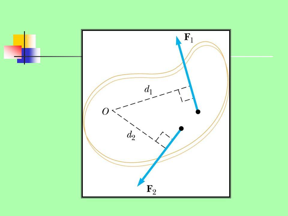 El rectángulo de la figura tiene dimensiones 6m por 4m.