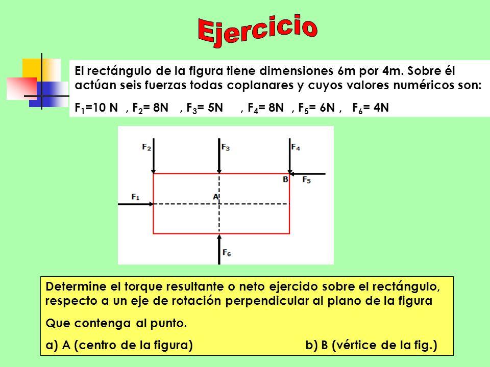 El rectángulo de la figura tiene dimensiones 6m por 4m. Sobre él actúan seis fuerzas todas coplanares y cuyos valores numéricos son: F 1 =10 N, F 2 =