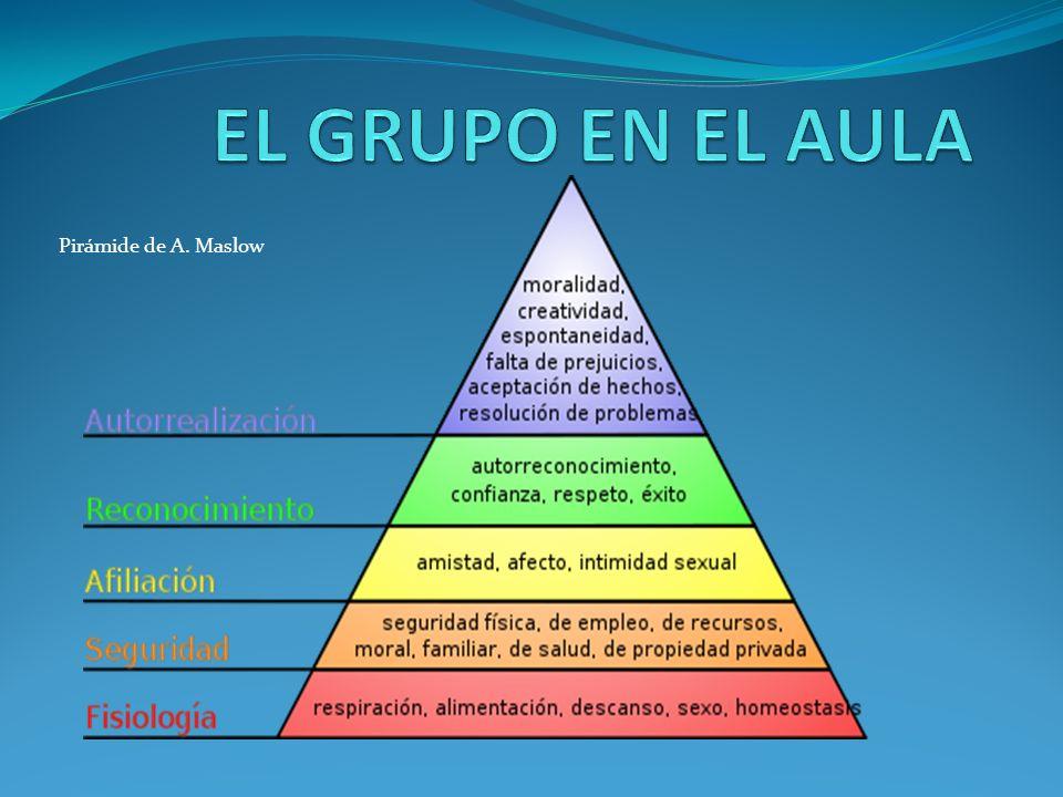 Pirámide de A. Maslow