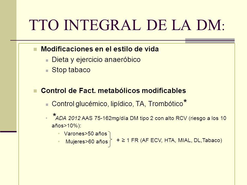 PRANDIALES Rápidas (humana o regular) IA 30-60min P 2-3H DA 6-8h Ultrarrápidas (lispro, aspart, glulisina) IA 10-20min P 1-2H DA 3-5H BASALES Insulina de acción intermedia.