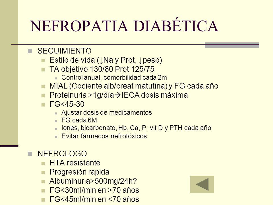 Dosis inicial de insulina prandial en la estrategia basal plus: Dosis en función del peso corporal.