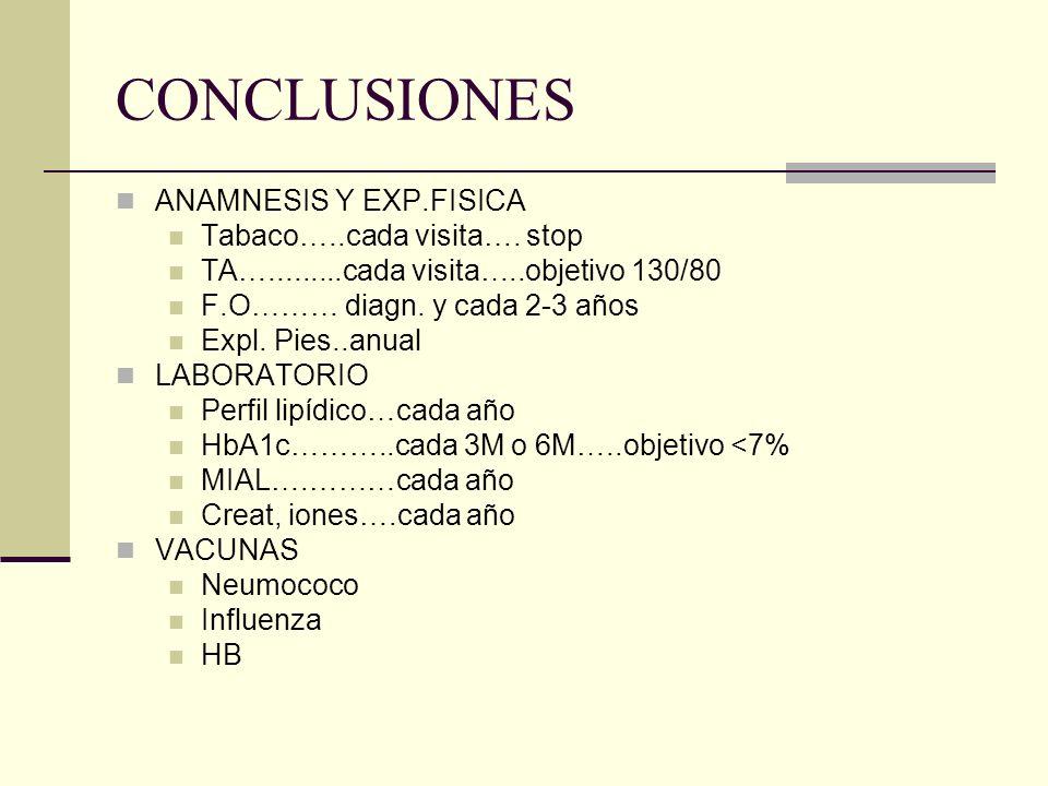 ALGORITMO SEGÚN LA SOCIEDAD ESPAÑOLA DE DIABETES OBJETIVO: HbA1c<7-6,5% en general HbA1c<8-7,5% > 10 años de evolución Episodios de hipoglucemias severas Esperanza de vida limitada >70 años o comorbilidad Gluc.