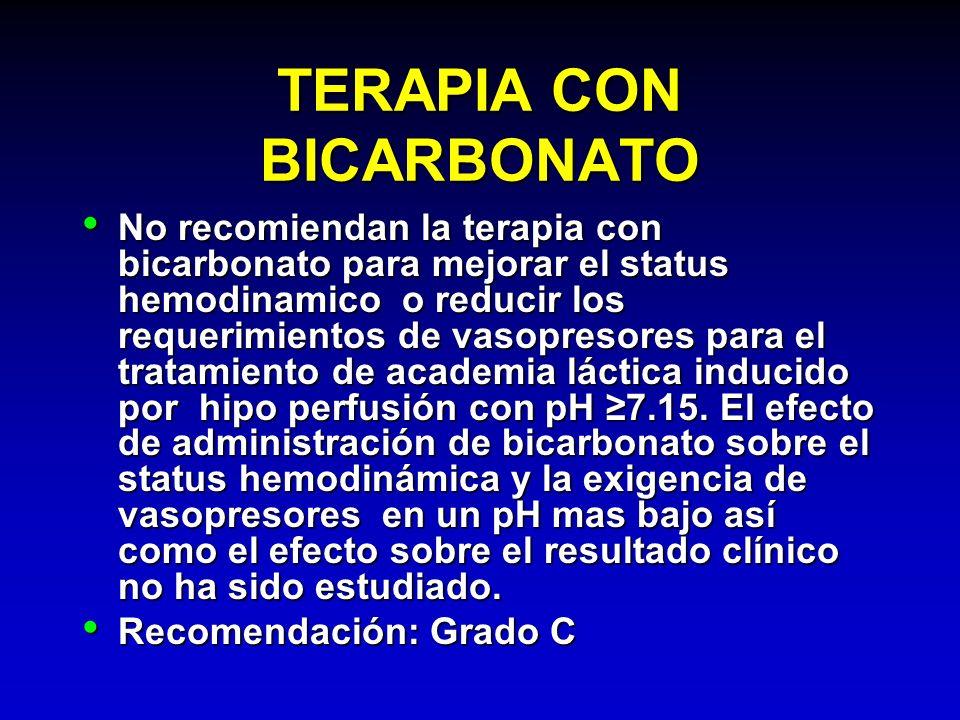 TERAPIA CON BICARBONATO No recomiendan la terapia con bicarbonato para mejorar el status hemodinamico o reducir los requerimientos de vasopresores par