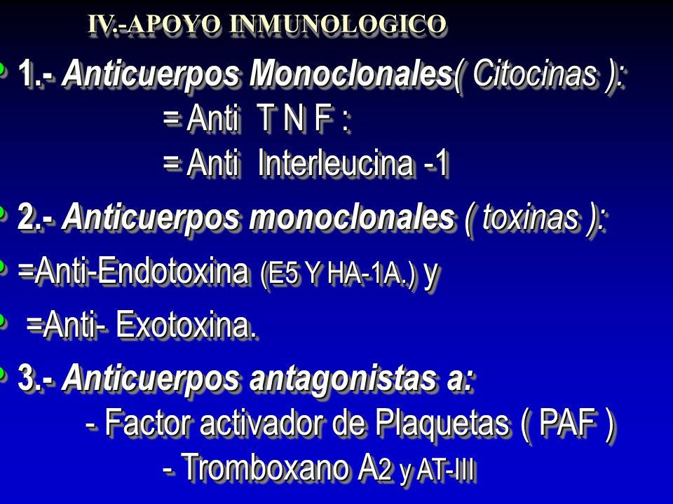1.- Anticuerpos Monoclonales ( Citocinas ): = Anti T N F : = Anti Interleucina -1 1.- Anticuerpos Monoclonales ( Citocinas ): = Anti T N F : = Anti In