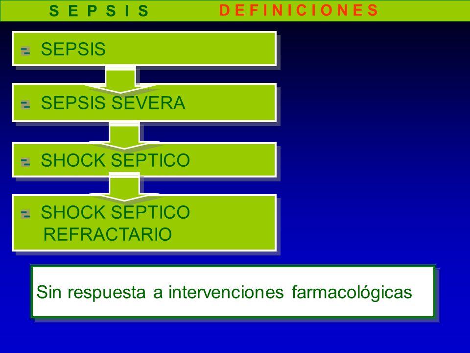 S E P S I S D E F I N I C I O N E S SEPSIS SEPSIS SEVERA SHOCK SEPTICO Sin respuesta a intervenciones farmacológicas SHOCK SEPTICO REFRACTARIO SHOCK S