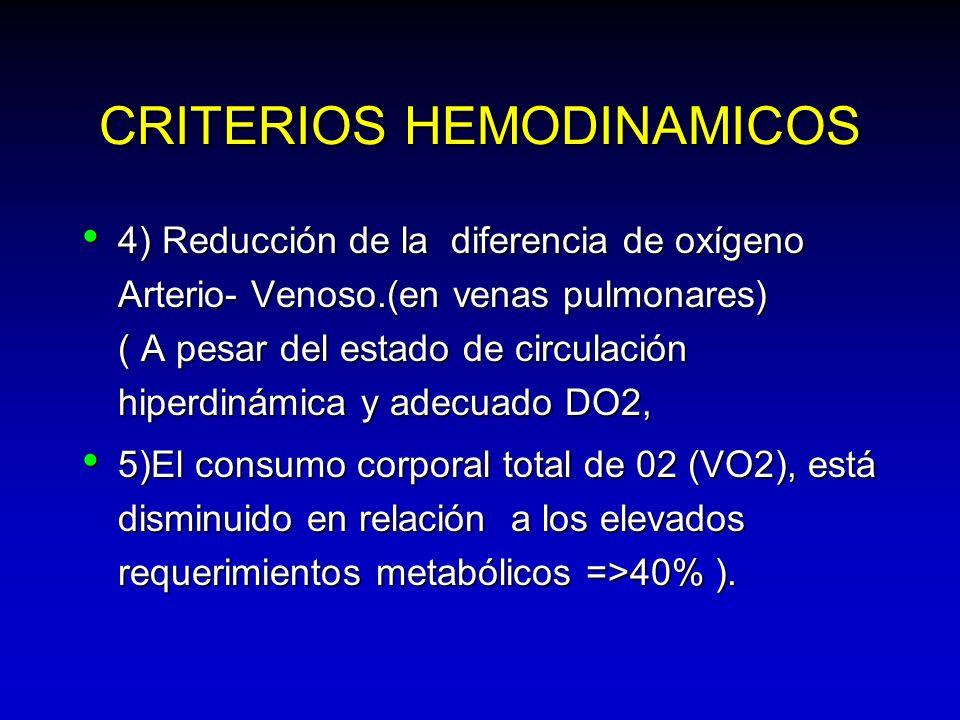 CRITERIOS HEMODINAMICOS 4) Reducción de la diferencia de oxígeno Arterio- Venoso.(en venas pulmonares) ( A pesar del estado de circulación hiperdinámi