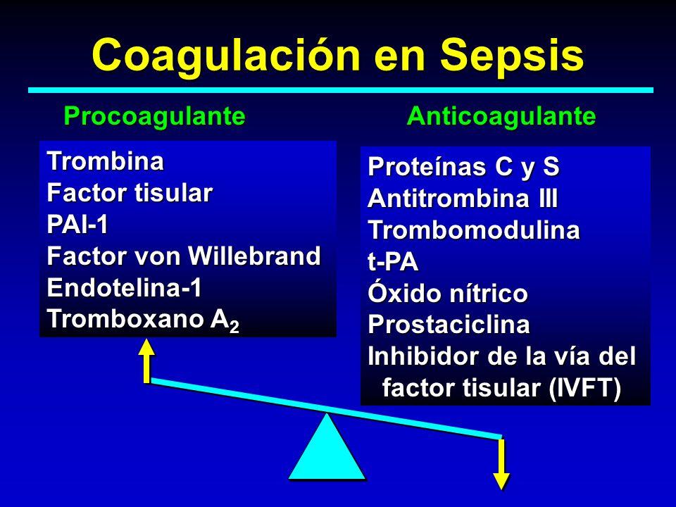 Coagulación en Sepsis Proteínas C y S Antitrombina III Trombomodulinat-PA Óxido nítrico Prostaciclina Inhibidor de la vía del factor tisular (IVFT) fa