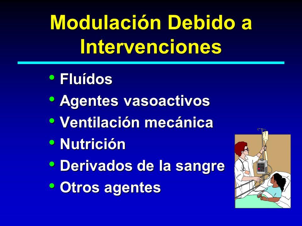 Modulación Debido a Intervenciones Fluídos Fluídos Agentes vasoactivos Agentes vasoactivos Ventilación mecánica Ventilación mecánica Nutrición Nutrici
