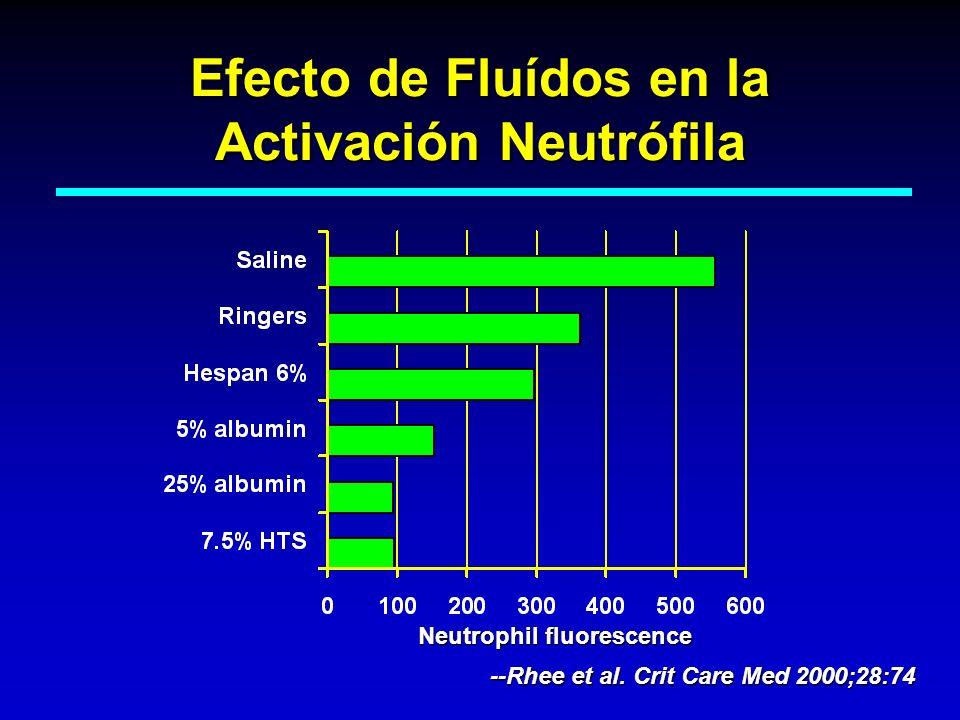 Efecto de Fluídos en la Activación Neutrófila Neutrophil fluorescence --Rhee et al. Crit Care Med 2000;28:74