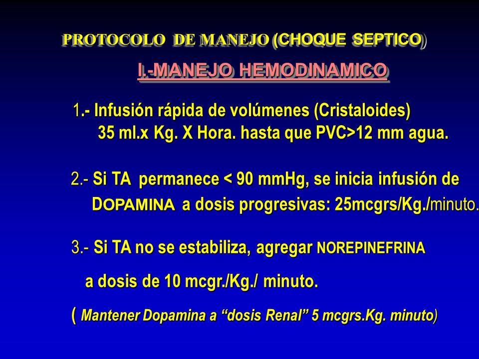PROTOCOLO DE MANEJO (CHOQUE SEPTICO) I.-MANEJO HEMODINAMICO I.-MANEJO HEMODINAMICO 1.- Infusión rápida de volúmenes (Cristaloides) 35 ml.x Kg. X Hora.