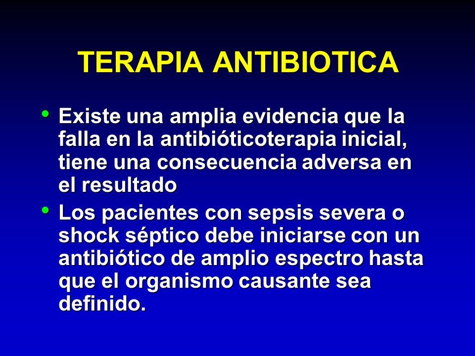 TERAPIA ANTIBIOTICA Existe una amplia evidencia que la falla en la antibióticoterapia inicial, tiene una consecuencia adversa en el resultado Existe u