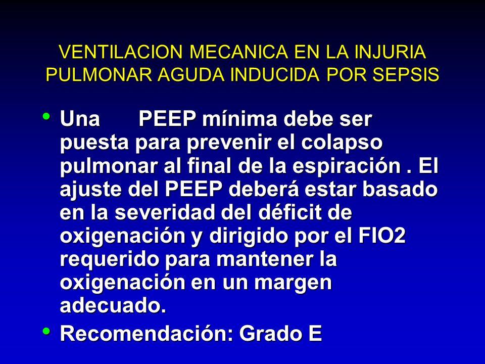 VENTILACION MECANICA EN LA INJURIA PULMONAR AGUDA INDUCIDA POR SEPSIS Una PEEP mínima debe ser puesta para prevenir el colapso pulmonar al final de la