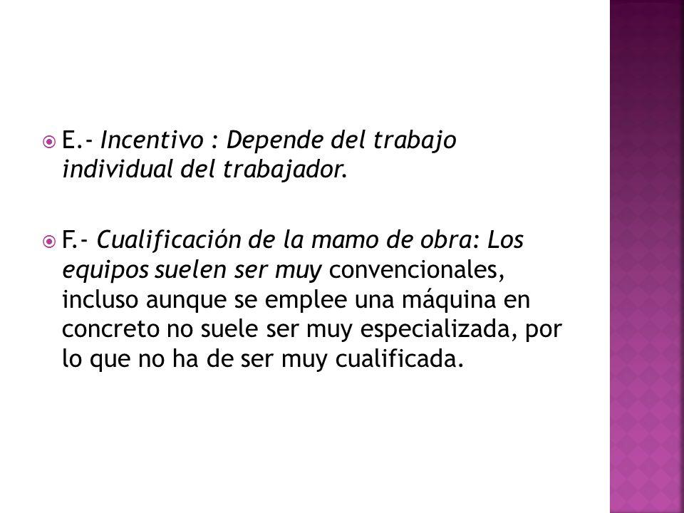 E.- Incentivo : Depende del trabajo individual del trabajador. F.- Cualificación de la mamo de obra: Los equipos suelen ser muy convencionales, inclus