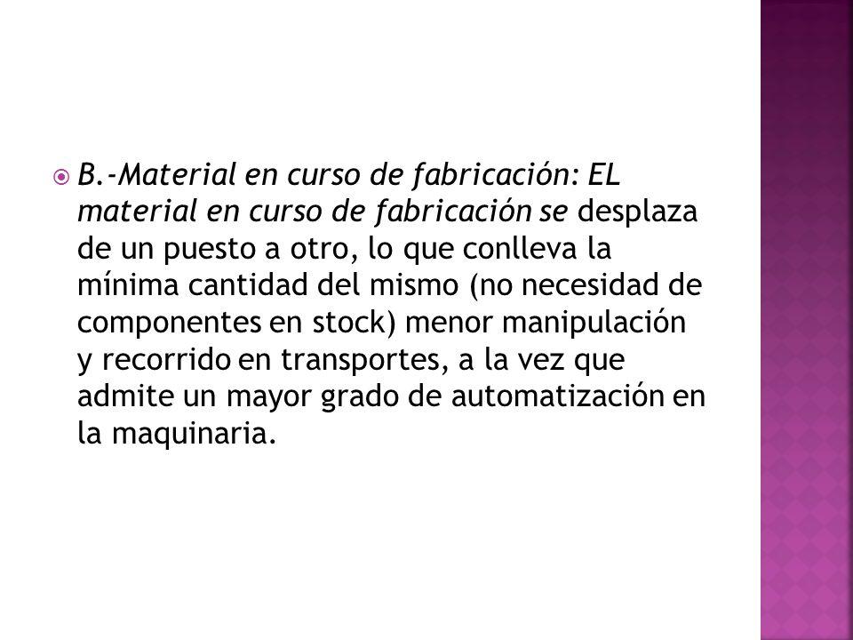 B.-Material en curso de fabricación: EL material en curso de fabricación se desplaza de un puesto a otro, lo que conlleva la mínima cantidad del mismo