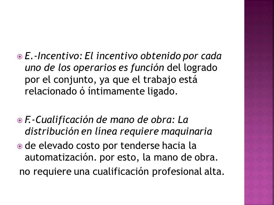 E.-Incentivo: El incentivo obtenido por cada uno de los operarios es función del logrado por el conjunto, ya que el trabajo está relacionado ó íntimam
