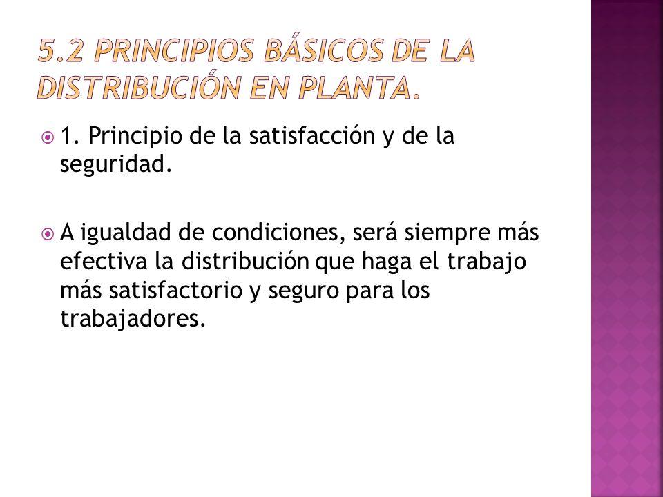1. Principio de la satisfacción y de la seguridad. A igualdad de condiciones, será siempre más efectiva la distribución que haga el trabajo más satisf