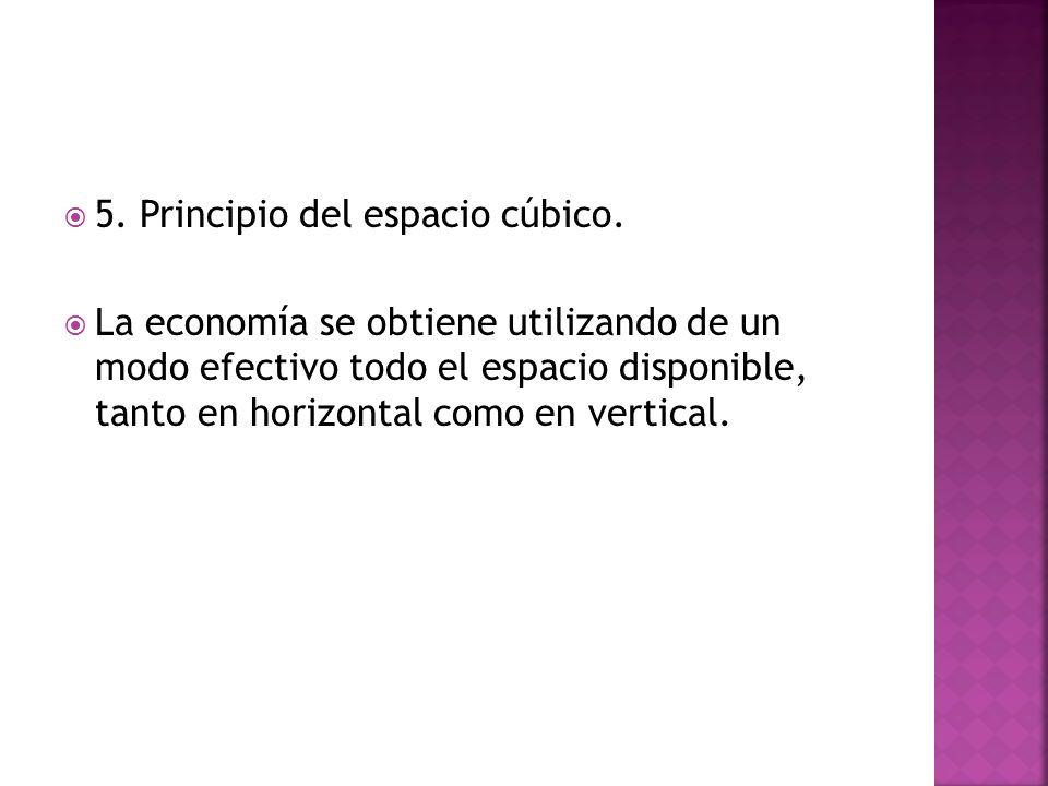 5. Principio del espacio cúbico. La economía se obtiene utilizando de un modo efectivo todo el espacio disponible, tanto en horizontal como en vertica