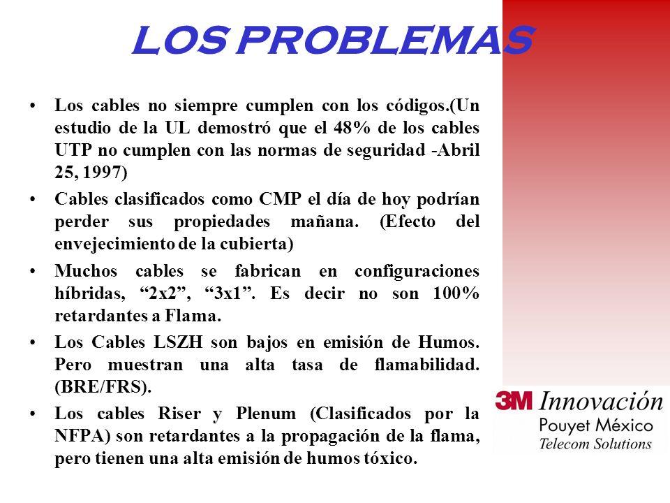LOS PROBLEMAS Los cables no siempre cumplen con los códigos.(Un estudio de la UL demostró que el 48% de los cables UTP no cumplen con las normas de seguridad -Abril 25, 1997) Cables clasificados como CMP el día de hoy podrían perder sus propiedades mañana.