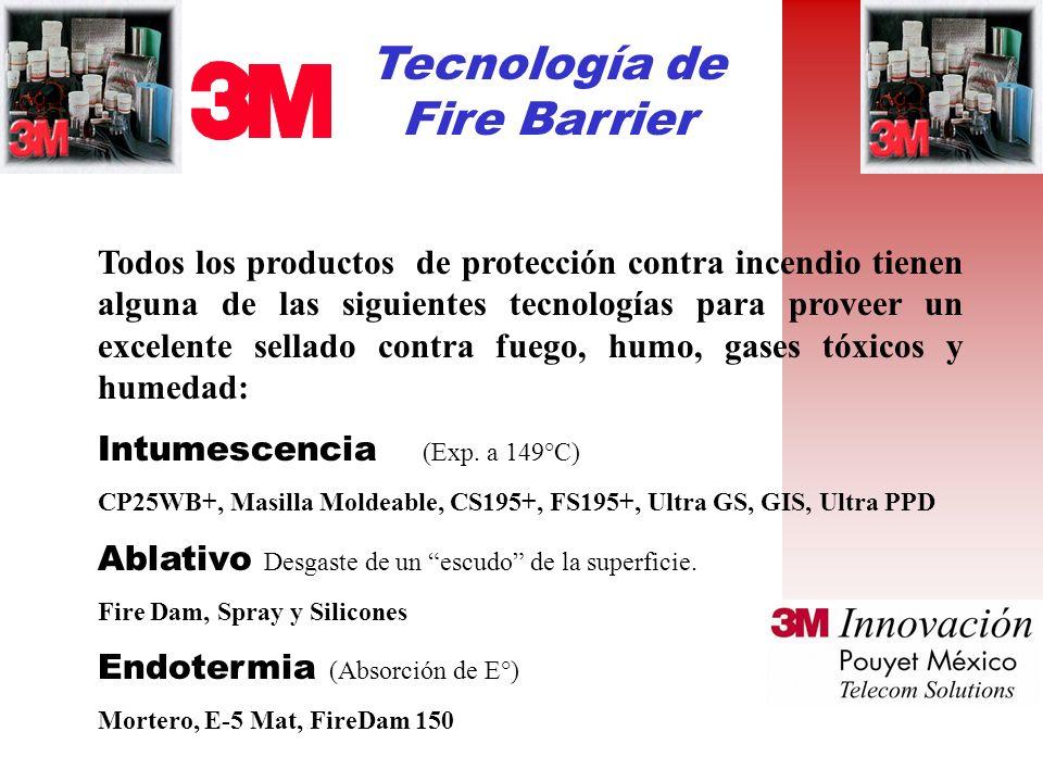 Tecnología de Fire Barrier Todos los productos de protección contra incendio tienen alguna de las siguientes tecnologías para proveer un excelente sellado contra fuego, humo, gases tóxicos y humedad: Intumescencia (Exp.