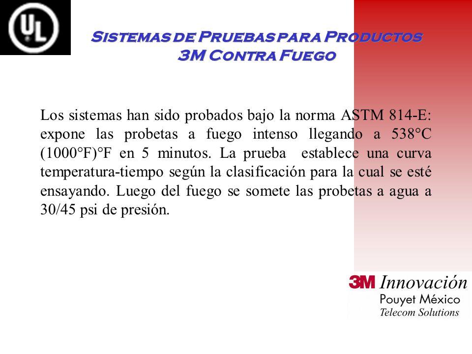 Sistemas de Pruebas para Productos 3M Contra Fuego Los sistemas han sido probados bajo la norma ASTM 814-E: expone las probetas a fuego intenso llegando a 538°C (1000°F)°F en 5 minutos.