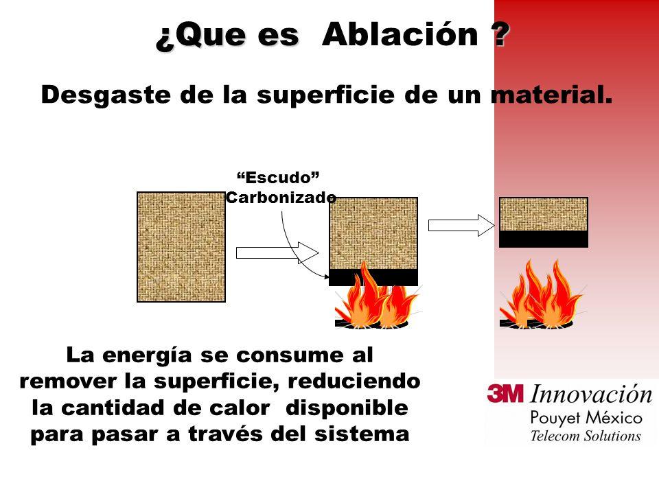 ¿Que es .¿Que es Ablación . Desgaste de la superficie de un material.