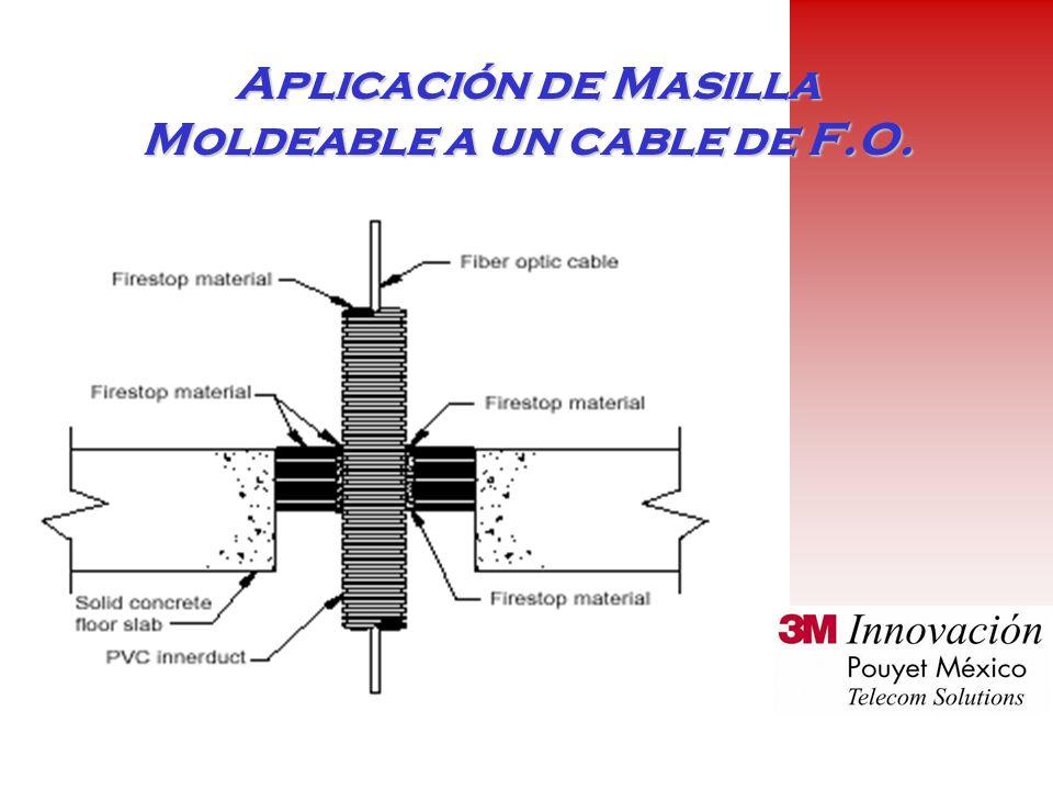 Aplicación de Masilla Moldeable a un cable de F.O.