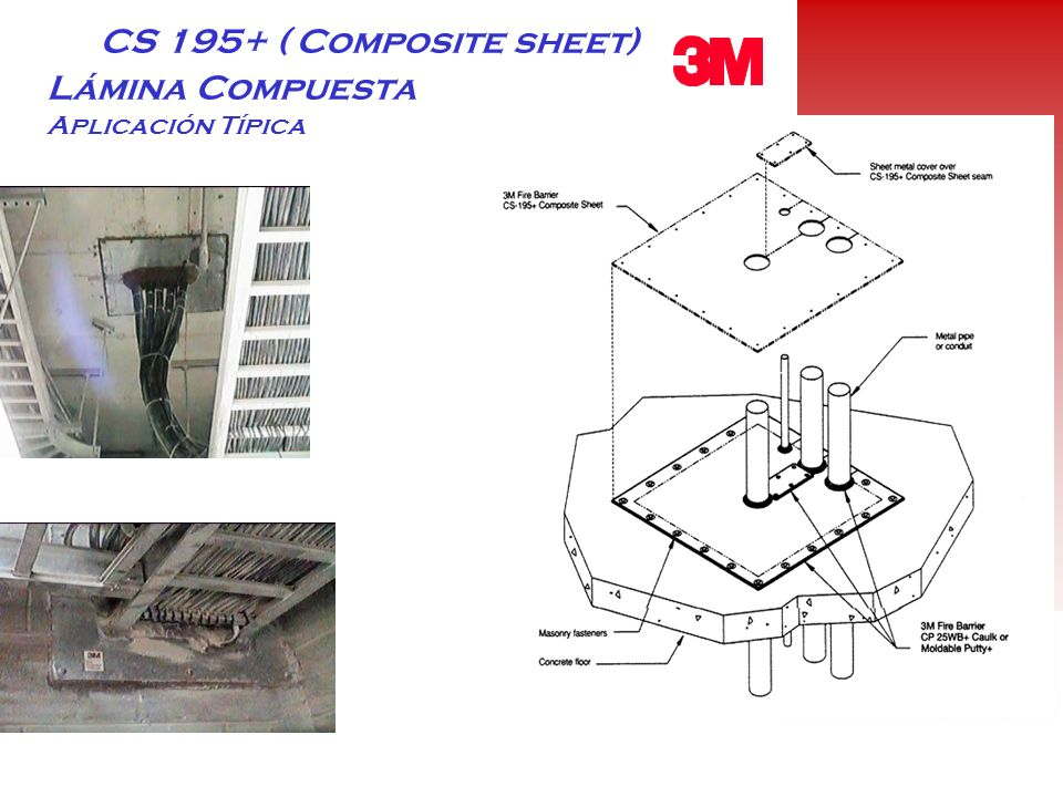 CS 195+ ( Composite sheet) Lámina Compuesta Aplicación Típica