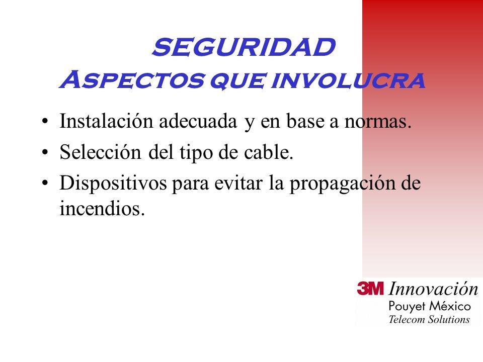 SEGURIDAD Aspectos que involucra Instalación adecuada y en base a normas.