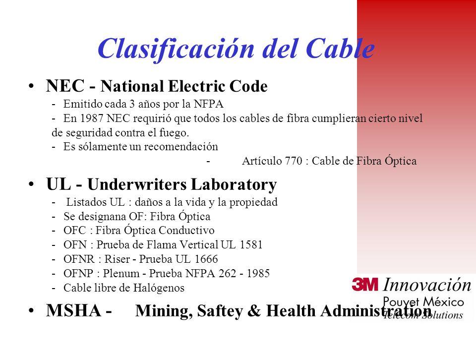 Clasificación del Cable NEC - National Electric Code -Emitido cada 3 años por la NFPA -En 1987 NEC requirió que todos los cables de fibra cumplieran cierto nivel de seguridad contra el fuego.