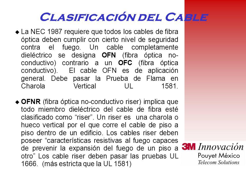 Clasificación del Cable u La NEC 1987 requiere que todos los cables de fibra óptica deben cumplir con cierto nivel de seguridad contra el fuego.