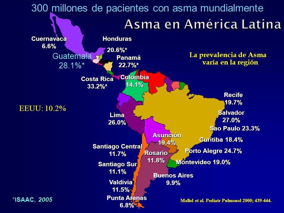 Colombia14.1% Cuernavaca6.6% Costa Rica 33.2%* Panamá22.7%* Lima26.0% Santiago Central 11.7% Santiago Sur 11.1% Valdivia 11.5% Punta Arenas 6.8% Recif