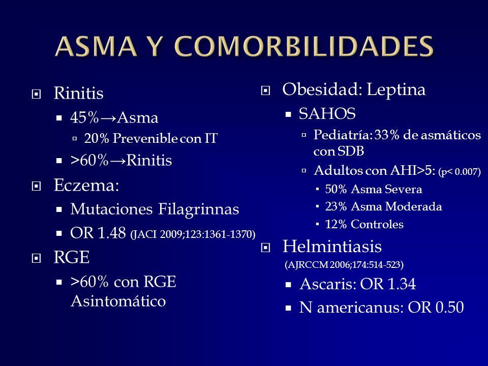 Rinitis 45%Asma 20% Prevenible con IT >60%Rinitis Eczema: Mutaciones Filagrinnas OR 1.48 (JACI 2009;123:1361-1370) RGE >60% con RGE Asintomático Obesi