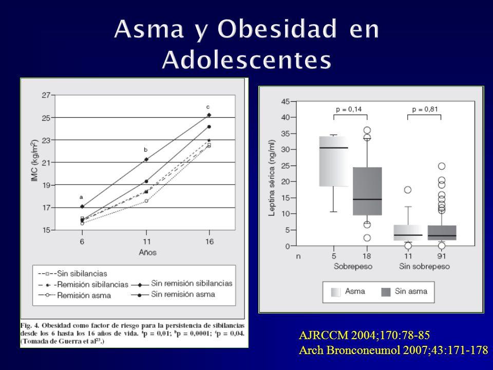 AJRCCM 2004;170:78-85 Arch Bronconeumol 2007;43:171-178