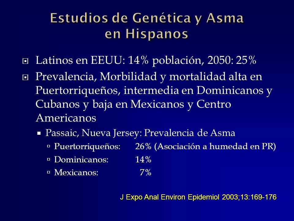 Latinos en EEUU: 14% población, 2050: 25% Prevalencia, Morbilidad y mortalidad alta en Puertorriqueños, intermedia en Dominicanos y Cubanos y baja en