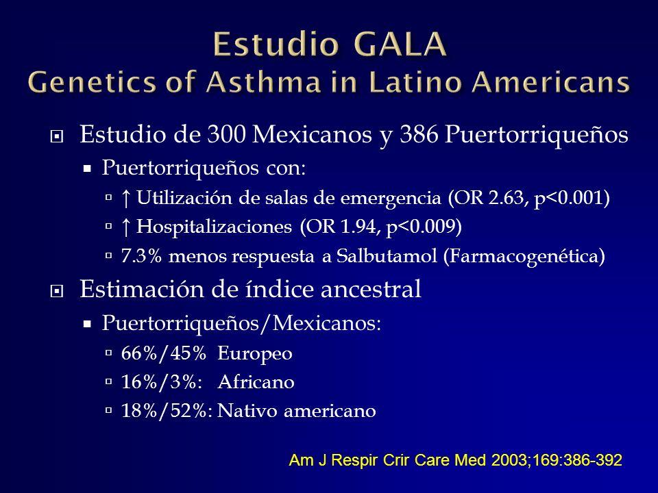 Estudio de 300 Mexicanos y 386 Puertorriqueños Puertorriqueños con: Utilización de salas de emergencia (OR 2.63, p<0.001) Hospitalizaciones (OR 1.94,